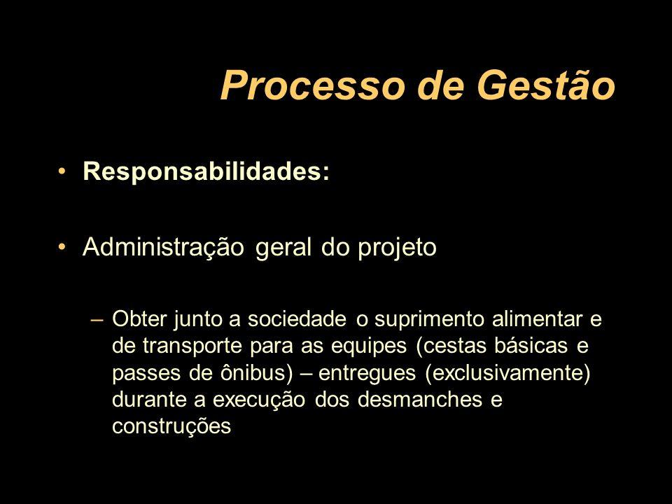 Processo de Gestão Responsabilidades: Administração geral do projeto –Obter junto a sociedade o suprimento alimentar e de transporte para as equipes (
