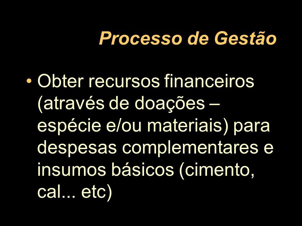 Processo de Gestão Obter recursos financeiros (através de doações – espécie e/ou materiais) para despesas complementares e insumos básicos (cimento, c