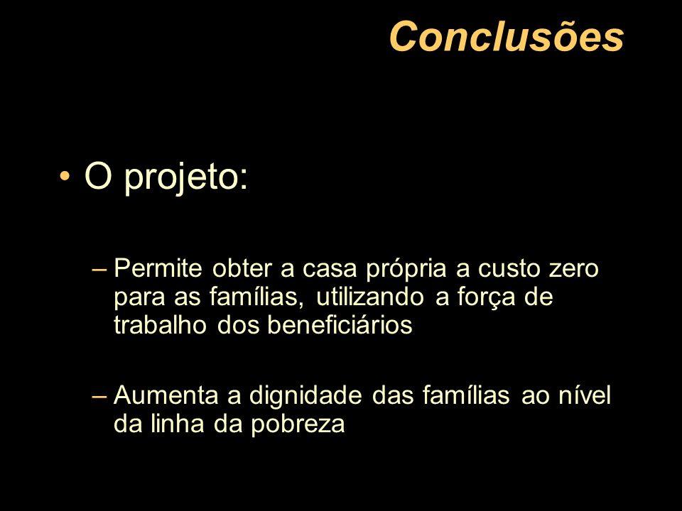 O projeto: –Permite obter a casa própria a custo zero para as famílias, utilizando a força de trabalho dos beneficiários –Aumenta a dignidade das famí