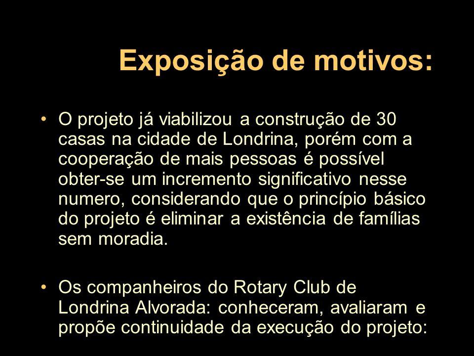 Exposição de motivos: O projeto já viabilizou a construção de 30 casas na cidade de Londrina, porém com a cooperação de mais pessoas é possível obter-