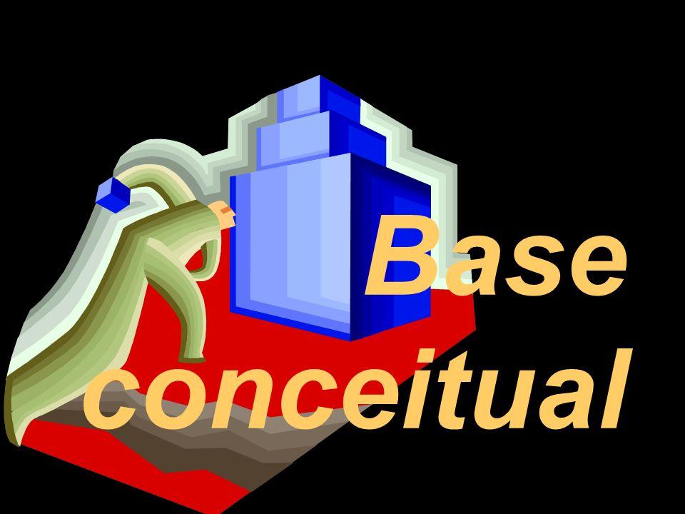 Além do objetivo específico (construção de novas habitações), o projeto visa o resgate de valores comunitários, a saber: Colaboração Cooperação Economia de escala Organização Sinergia Trabalho em equipe