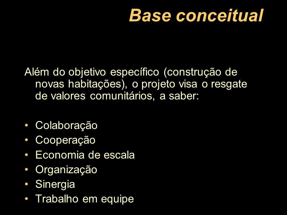 Além do objetivo específico (construção de novas habitações), o projeto visa o resgate de valores comunitários, a saber: Colaboração Cooperação Econom