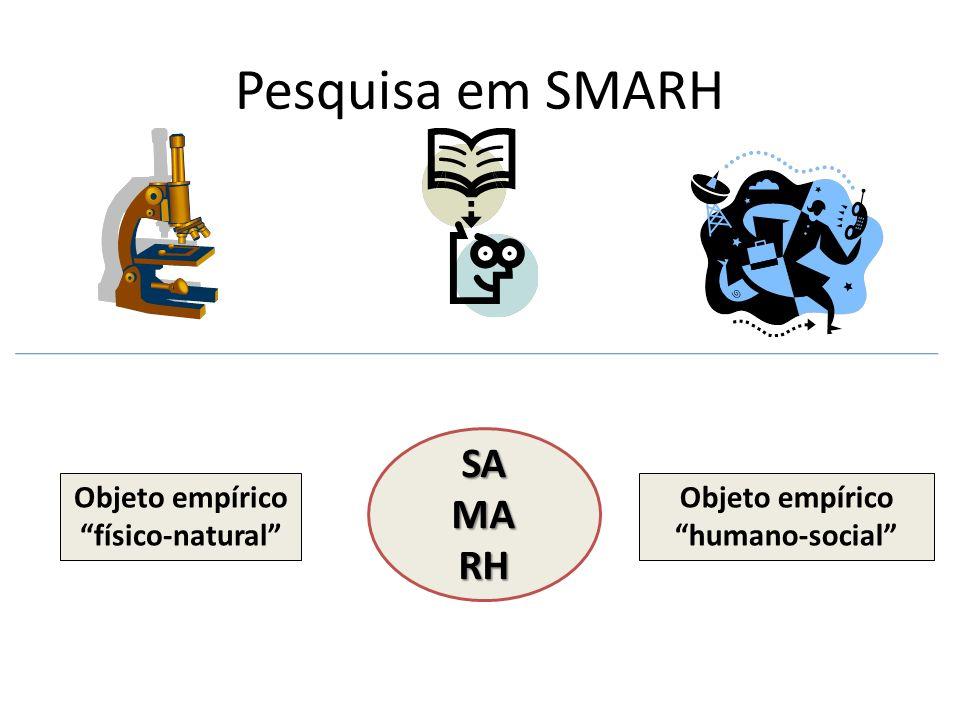 Pesquisa em SMARH SAMARH Objeto empírico físico-natural Objeto empírico humano-social