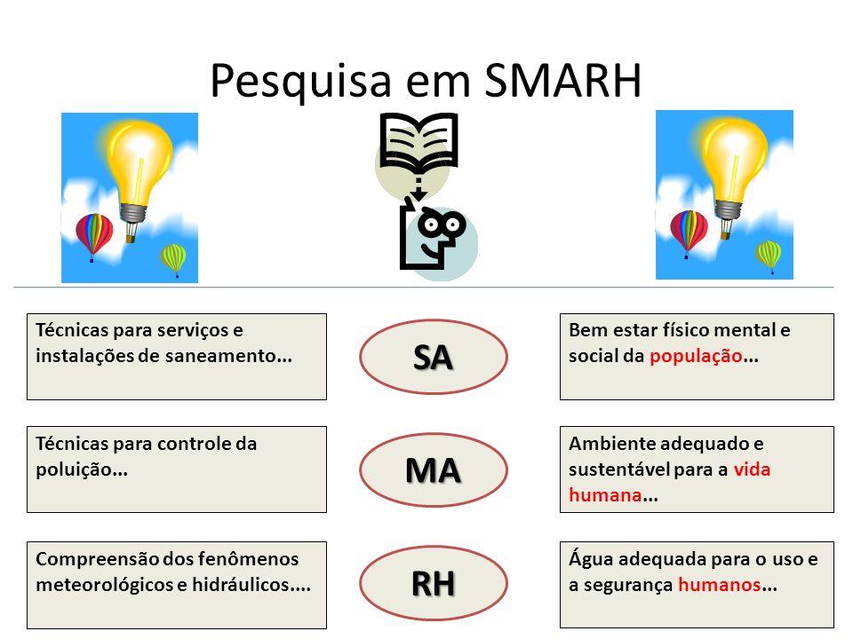 Pesquisa em SMARH SA MA RH Técnicas para serviços e instalações de saneamento... Técnicas para controle da poluição... Compreensão dos fenômenos meteo