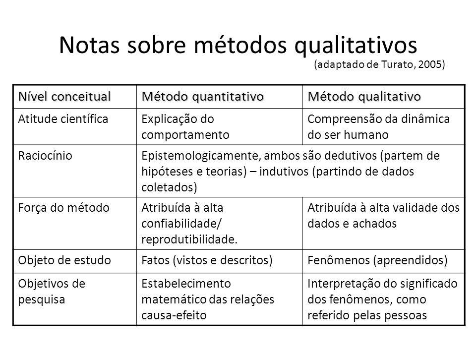 Notas sobre métodos qualitativos (adaptado de Turato, 2005) Nível conceitual Método quantitativo Método qualitativo Atitude científicaExplicação do co
