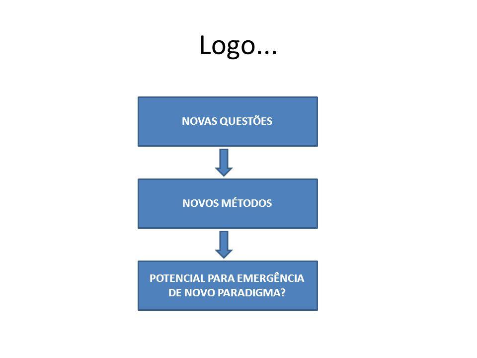 Logo... NOVAS QUESTÕES NOVOS MÉTODOS POTENCIAL PARA EMERGÊNCIA DE NOVO PARADIGMA?