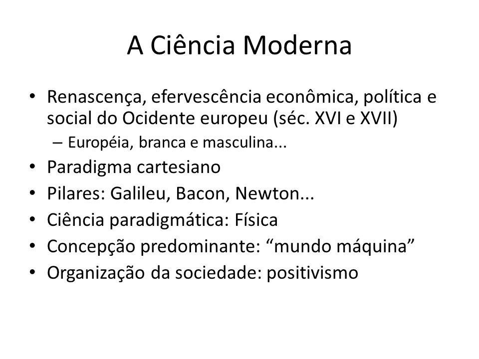 A Ciência Moderna Renascença, efervescência econômica, política e social do Ocidente europeu (séc. XVI e XVII) – Européia, branca e masculina... Parad