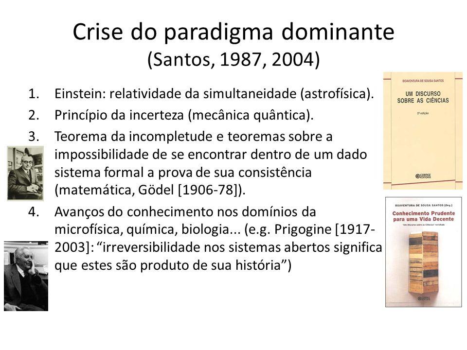 Crise do paradigma dominante (Santos, 1987, 2004) ClássicoEmergente EternidadeHistória DeterminismoImprevisibilidade MecanicismoInterpenetração, espontaneidade, auto- organização ReversibilidadeIrreversibilidade, evolução OrdemDesordem NecessidadeCriatividade, acidente