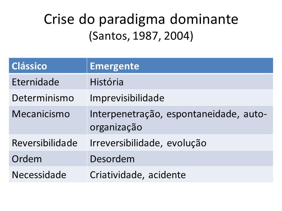 Crise do paradigma dominante (Santos, 1987, 2004) ClássicoEmergente EternidadeHistória DeterminismoImprevisibilidade MecanicismoInterpenetração, espon