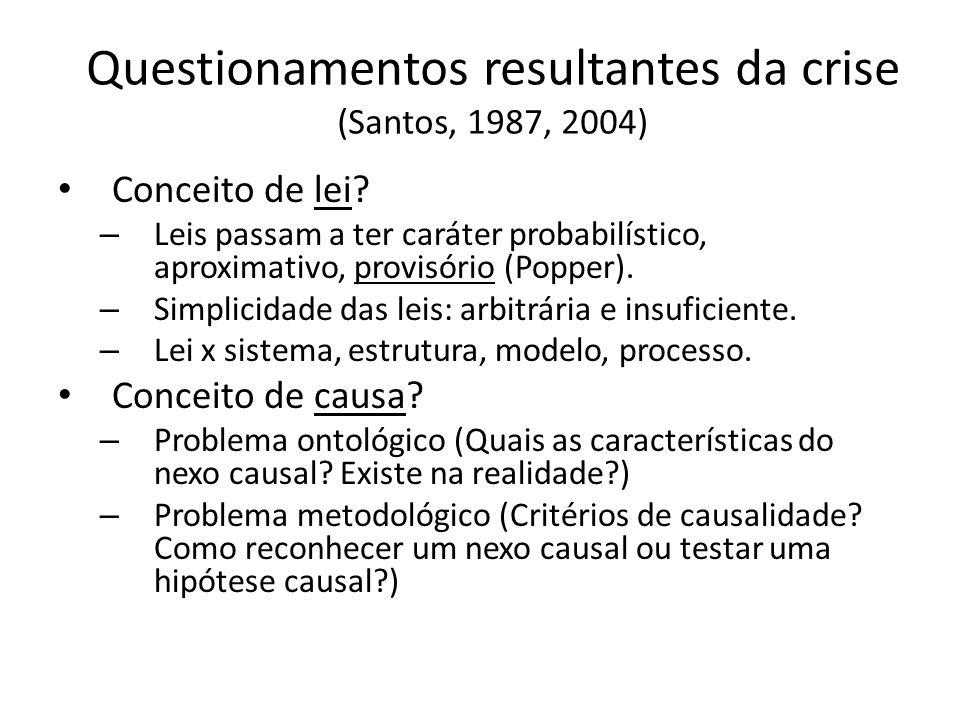 Questionamentos resultantes da crise (Santos, 1987, 2004) Conceito de lei? – Leis passam a ter caráter probabilístico, aproximativo, provisório (Poppe