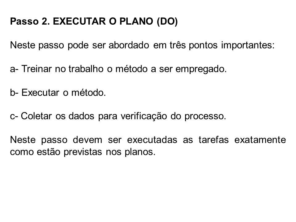 Passo 2. EXECUTAR O PLANO (DO) Neste passo pode ser abordado em três pontos importantes: a- Treinar no trabalho o método a ser empregado. b- Executar