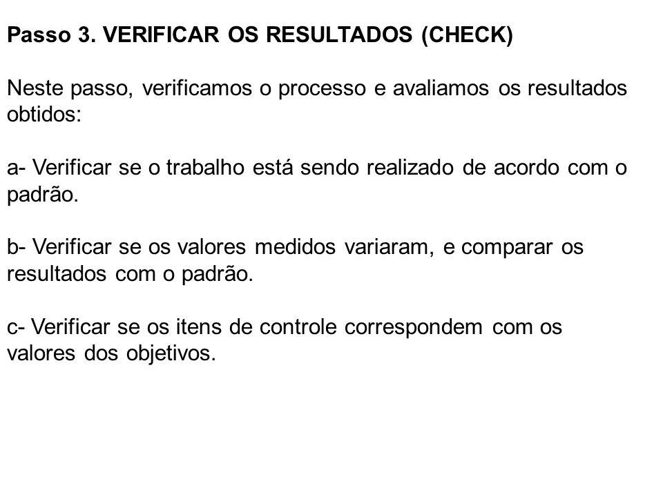 Passo 3. VERIFICAR OS RESULTADOS (CHECK) Neste passo, verificamos o processo e avaliamos os resultados obtidos: a- Verificar se o trabalho está sendo