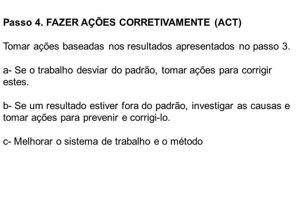 Passo 4. FAZER AÇÕES CORRETIVAMENTE (ACT) Tomar ações baseadas nos resultados apresentados no passo 3. a- Se o trabalho desviar do padrão, tomar ações
