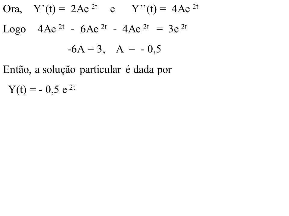 Ora, Y(t) = 2Ae 2t e Y(t) = 4Ae 2t Logo 4Ae 2t - 6Ae 2t - 4Ae 2t = 3e 2t -6A = 3, A = - 0,5 Então, a solução particular é dada por Y(t) = - 0,5 e 2t