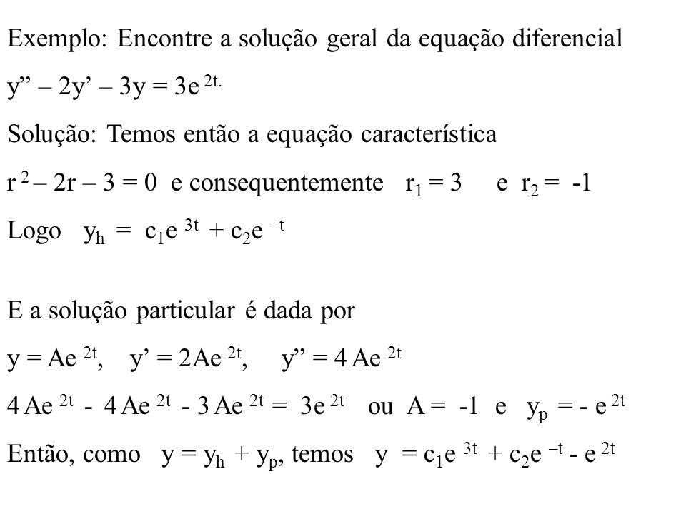 Exemplo: Encontre a solução geral da equação diferencial y – 2y – 3y = 3e 2t. Solução: Temos então a equação característica r 2 – 2r – 3 = 0 e consequ