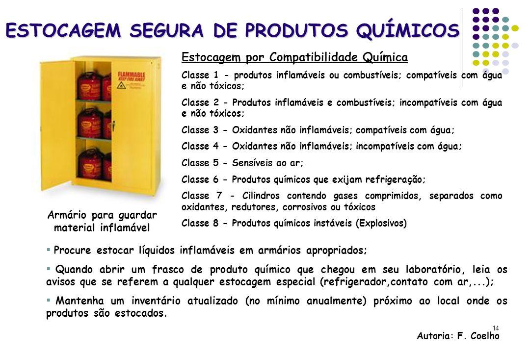 14 ESTOCAGEM SEGURA DE PRODUTOS QUÍMICOS Estocagem por Compatibilidade Química Classe 1 - produtos inflamáveis ou combustíveis; compatíveis com água e