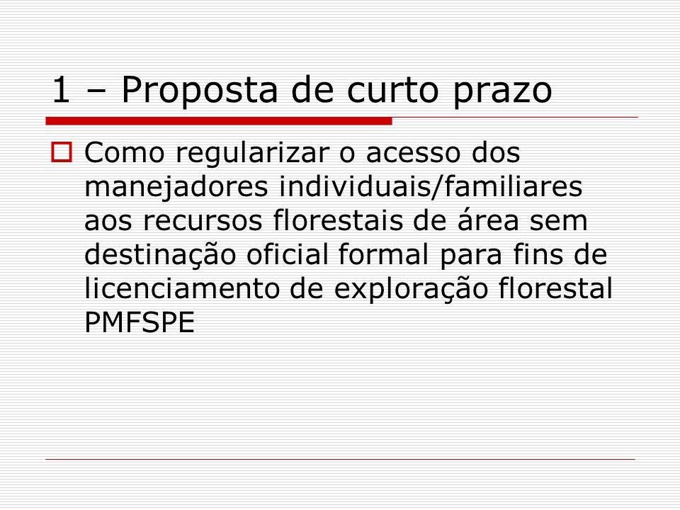 1 – Proposta de curto prazo Como regularizar o acesso dos manejadores individuais/familiares aos recursos florestais de área sem destinação oficial formal para fins de licenciamento de exploração florestal PMFSPE