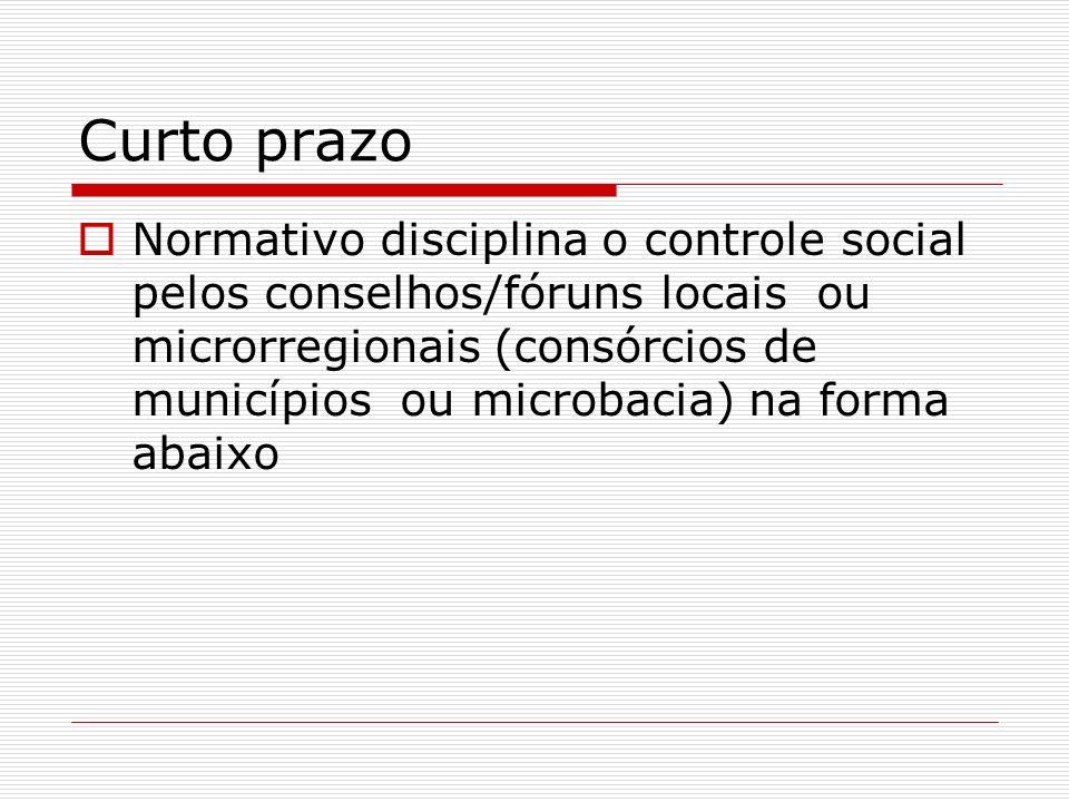 Curto prazo Normativo disciplina o controle social pelos conselhos/fóruns locais ou microrregionais (consórcios de municípios ou microbacia) na forma abaixo