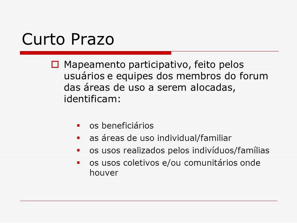 Curto Prazo Mapeamento participativo, feito pelos usuários e equipes dos membros do forum das áreas de uso a serem alocadas, identificam: os beneficiários as áreas de uso individual/familiar os usos realizados pelos indivíduos/famílias os usos coletivos e/ou comunitários onde houver