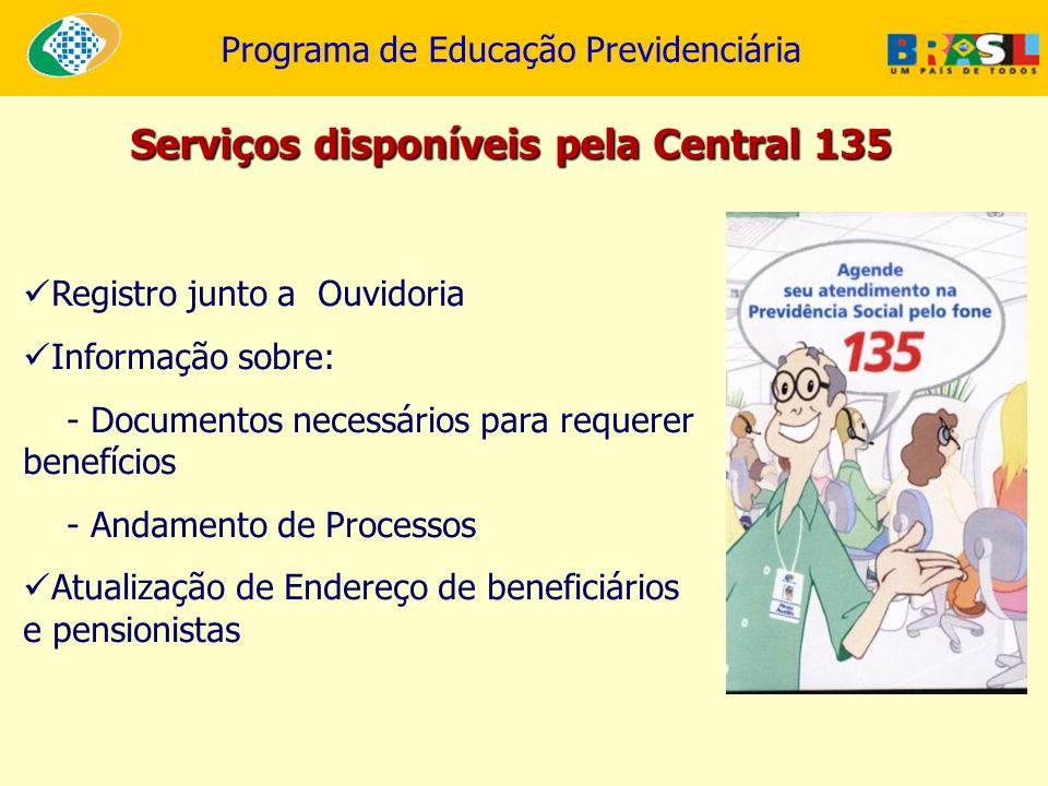 Programa de Educação Previdenciária Registro junto a Ouvidoria Informação sobre: - Documentos necessários para requerer benefícios - Andamento de Proc