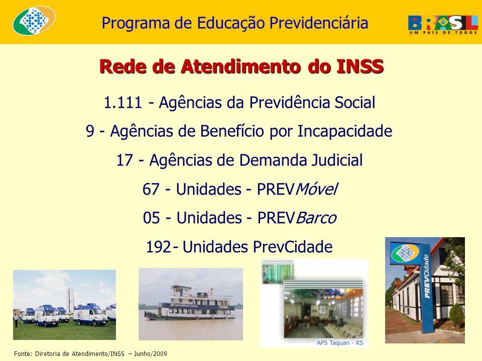 Programa de Educação Previdenciária 1.111 - Agências da Previdência Social 9 - Agências de Benefício por Incapacidade 17 - Agências de Demanda Judicia