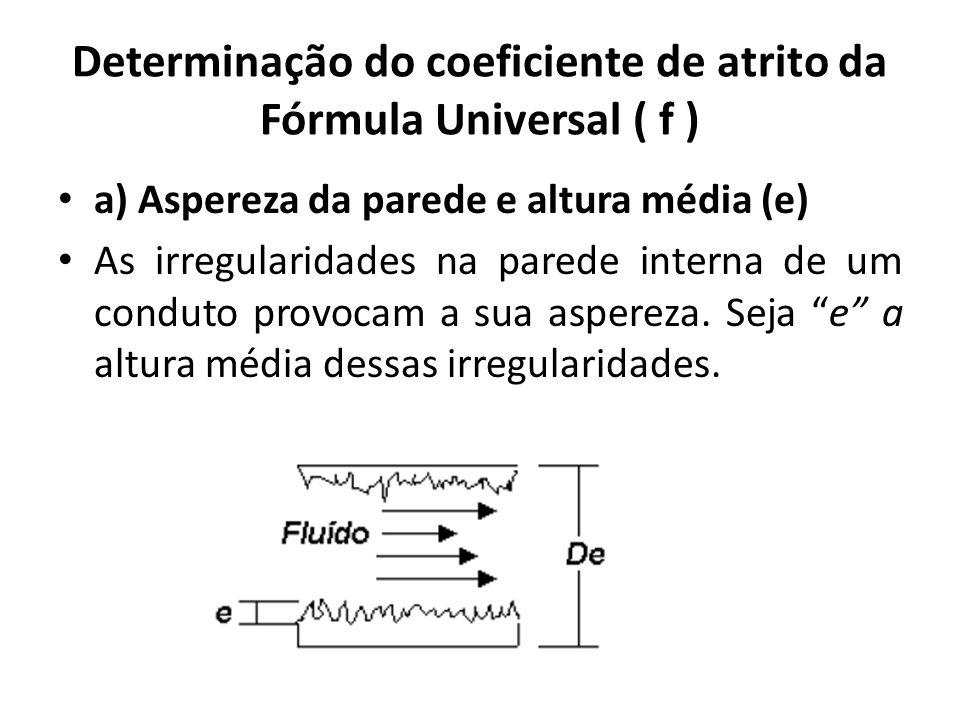 Determinação do coeficiente de atrito da Fórmula Universal ( f ) a) Aspereza da parede e altura média (e) As irregularidades na parede interna de um c