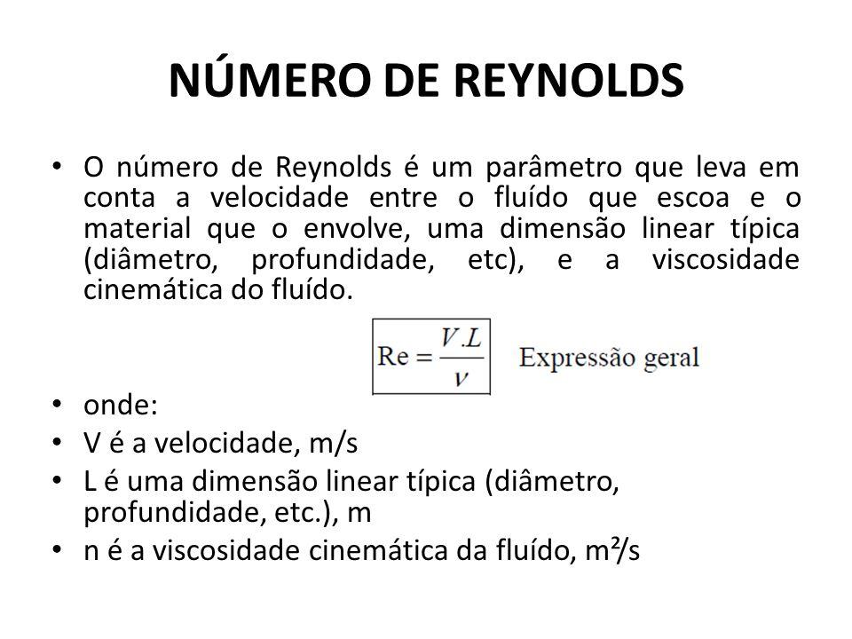 NÚMERO DE REYNOLDS O número de Reynolds é um parâmetro que leva em conta a velocidade entre o fluído que escoa e o material que o envolve, uma dimensã