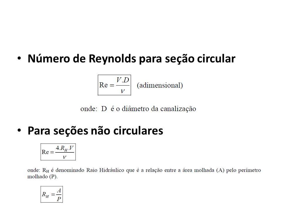 Número de Reynolds para seção circular Para seções não circulares
