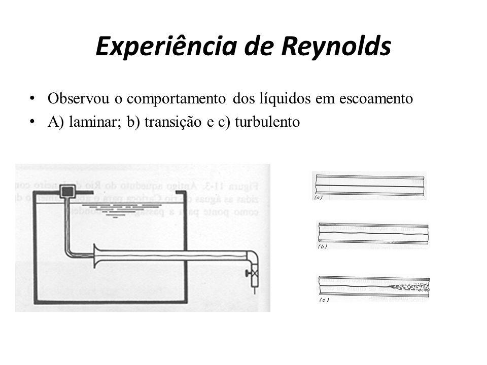 Experiência de Reynolds Observou o comportamento dos líquidos em escoamento A) laminar; b) transição e c) turbulento