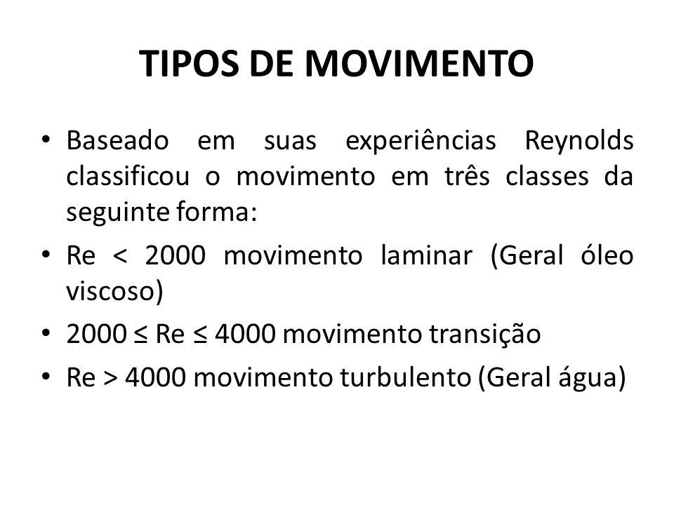 TIPOS DE MOVIMENTO Baseado em suas experiências Reynolds classificou o movimento em três classes da seguinte forma: Re < 2000 movimento laminar (Geral