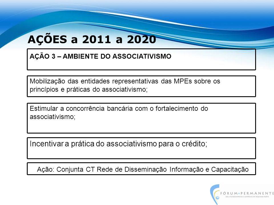 AÇÕES a 2011 a 2020 Estimular a concorrência bancária com o fortalecimento do associativismo; Incentivar a prática do associativismo para o crédito; AÇÃO 3 – AMBIENTE DO ASSOCIATIVISMO Mobilização das entidades representativas das MPEs sobre os princípios e práticas do associativismo; Ação: Conjunta CT Rede de Disseminação Informação e Capacitação