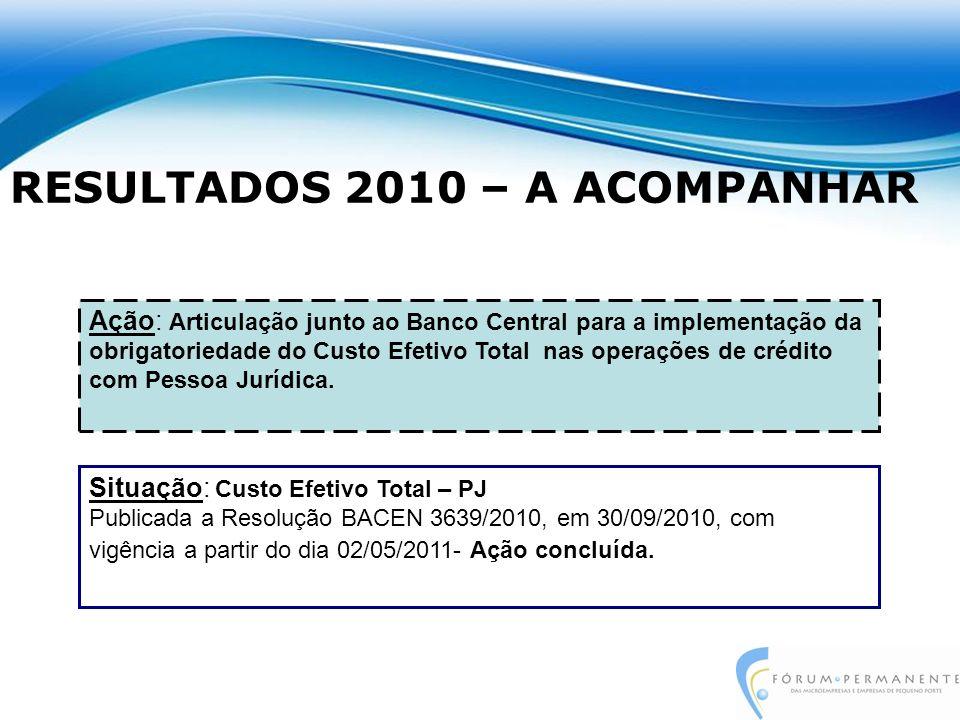 Ação: Articulação junto ao Banco Central para a implementação da obrigatoriedade do Custo Efetivo Total nas operações de crédito com Pessoa Jurídica.