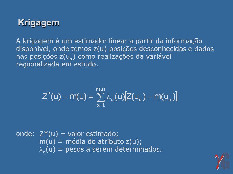 A krigagem é um estimador linear a partir da informação disponível, onde temos z(u) posições desconhecidas e dados nas posições z(u ) como realizações da variável regionalizada em estudo.