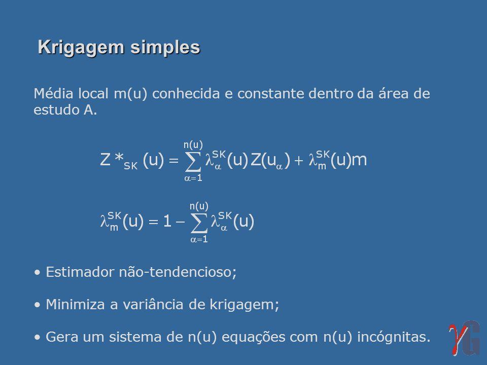 Média local m(u) conhecida e constante dentro da área de estudo A. Estimador não-tendencioso; Minimiza a variância de krigagem; Gera um sistema de n(u