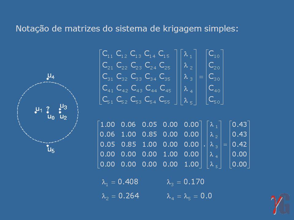 Notação de matrizes do sistema de krigagem simples: