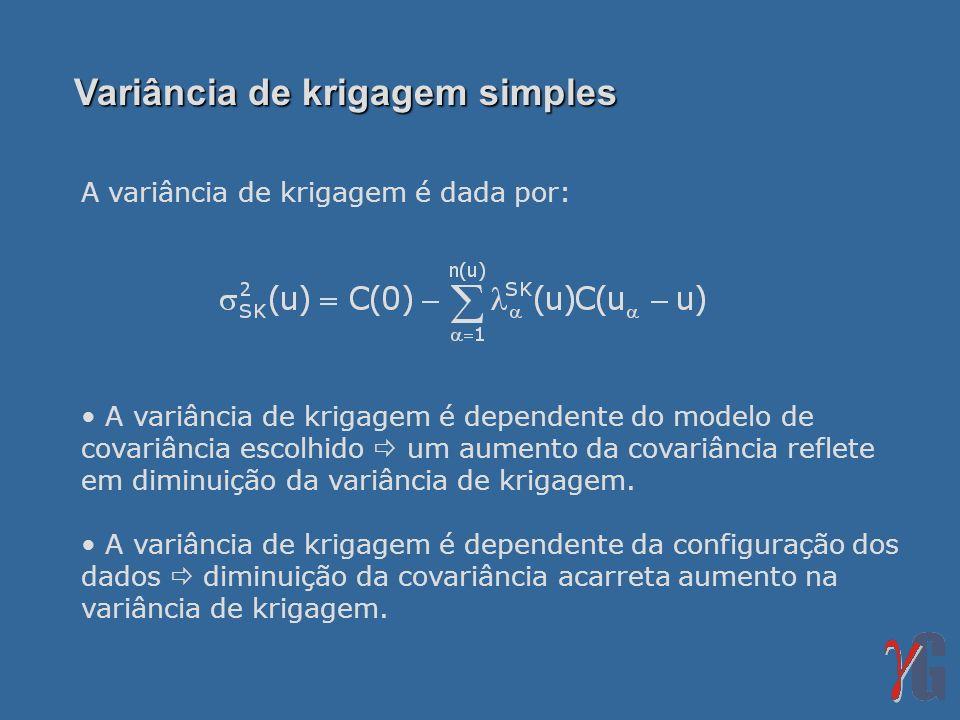 A variância de krigagem é dada por: A variância de krigagem é dependente do modelo de covariância escolhido um aumento da covariância reflete em diminuição da variância de krigagem.