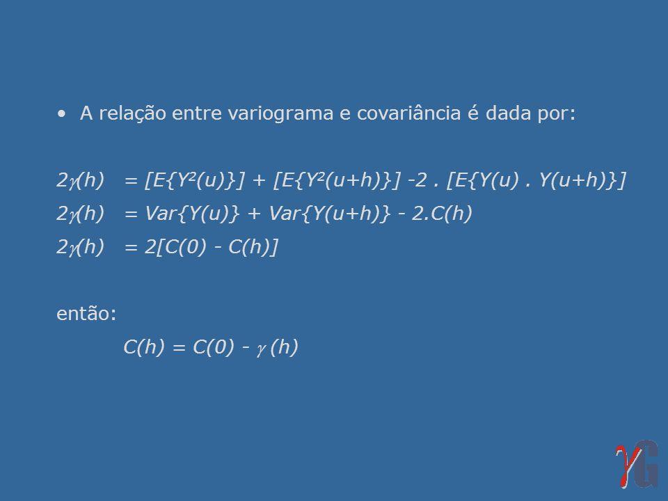 A relação entre variograma e covariância é dada por: 2(h) = [E{Y 2 (u)}] + [E{Y 2 (u+h)}] -2. [E{Y(u). Y(u+h)}] 2(h) = Var{Y(u)} + Var{Y(u+h)} - 2.C(h