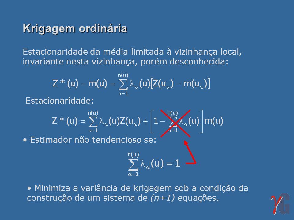Krigagem ordinária Estacionaridade da média limitada à vizinhança local, invariante nesta vizinhança, porém desconhecida: Estacionaridade: Estimador não tendencioso se: Minimiza a variância de krigagem sob a condição da construção de um sistema de (n+1) equações.
