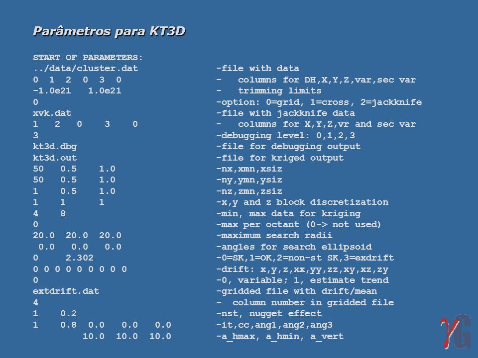 Parâmetros para KT3D START OF PARAMETERS:../data/cluster.dat -file with data 0 1 2 0 3 0 - columns for DH,X,Y,Z,var,sec var -1.0e21 1.0e21 - trimming