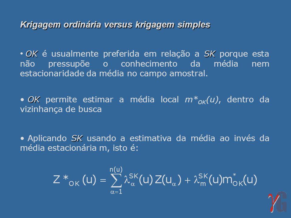 Krigagem ordinária versus krigagem simples OKSK OK é usualmente preferida em relação a SK porque esta não pressupõe o conhecimento da média nem estaci