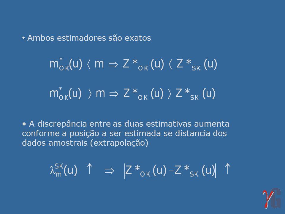 Ambos estimadores são exatos A discrepância entre as duas estimativas aumenta conforme a posição a ser estimada se distancia dos dados amostrais (extrapolação)