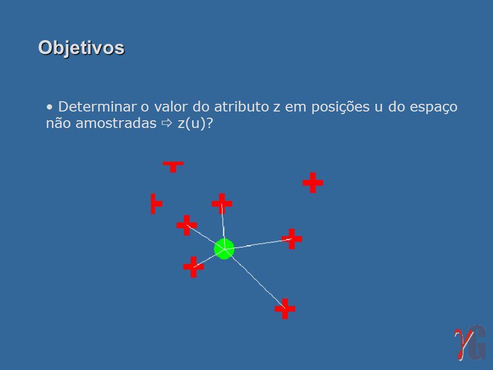 Interpolação Atribuição de pesos para as amostras (weighted average interpolation algorithms); Pesos entre 0.0 e 1.0, sendo que o somatório dos pesos deve ser 1.0; Quanto mais perto um dado estiver de um nó do grid, maior seu peso.