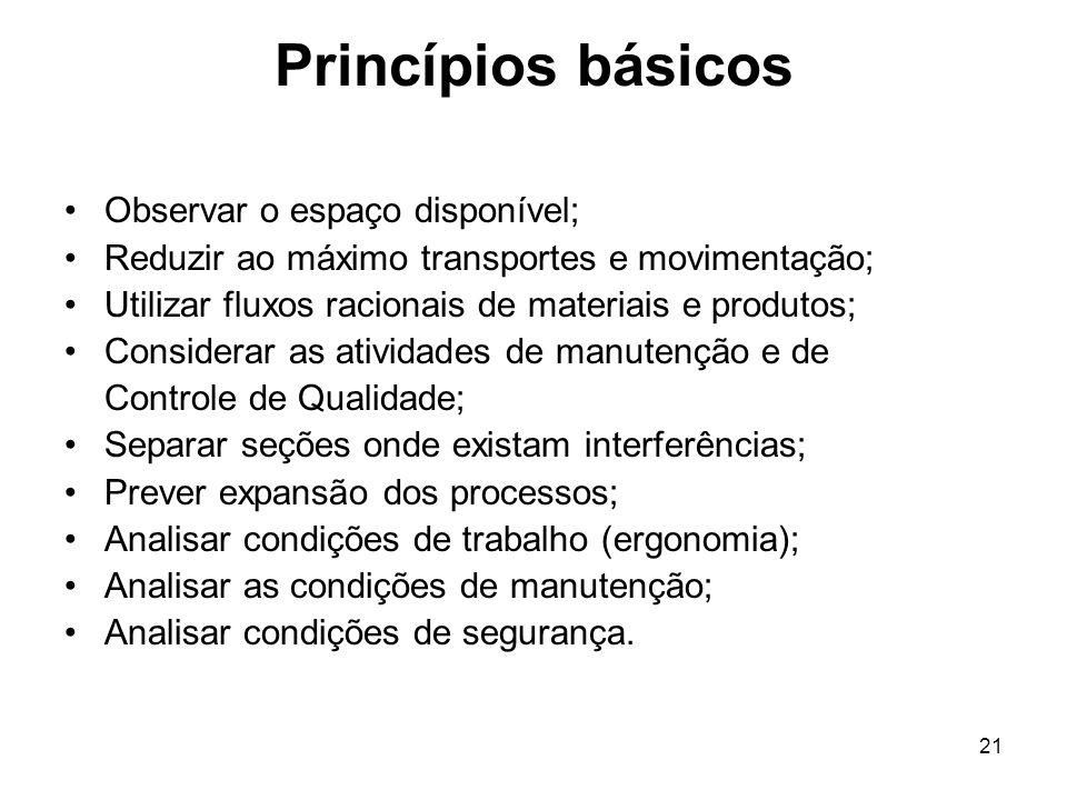 21 Princípios básicos Observar o espaço disponível; Reduzir ao máximo transportes e movimentação; Utilizar fluxos racionais de materiais e produtos; C
