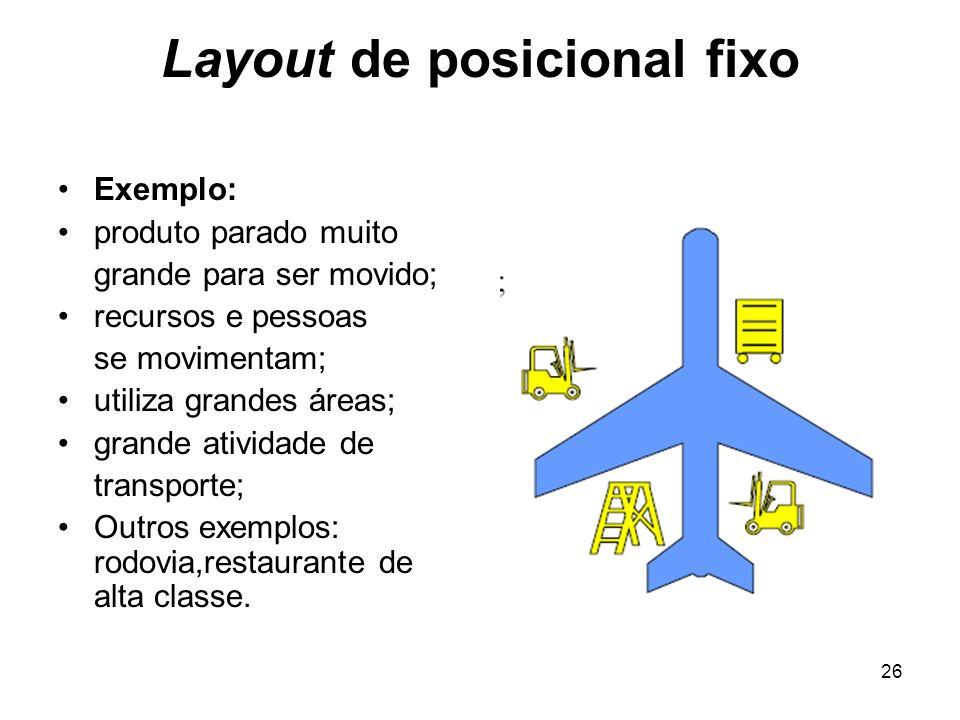 26 Layout de posicional fixo Exemplo: produto parado muito grande para ser movido; recursos e pessoas se movimentam; utiliza grandes áreas; grande ati