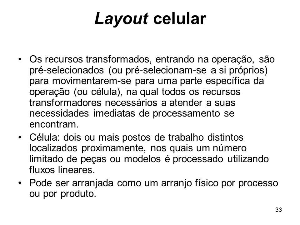 33 Layout celular Os recursos transformados, entrando na operação, são pré-selecionados (ou pré-selecionam-se a si próprios) para movimentarem-se para