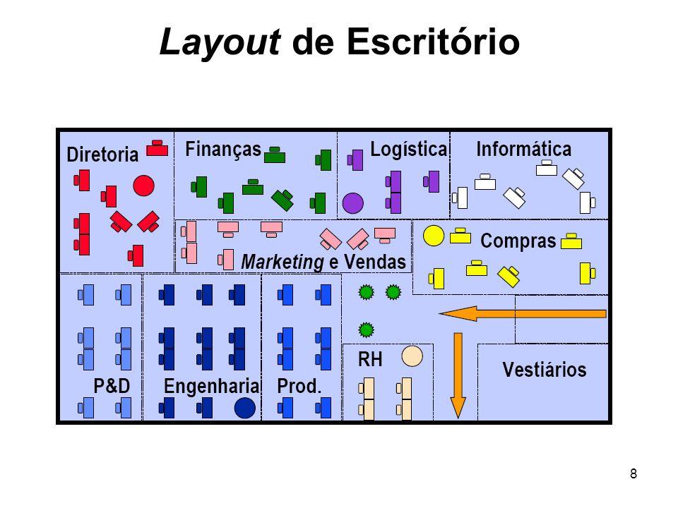 29 Layout funcional ou por processo grande movimentação de materiais; controle mais complexo; altos estoques intermediários; Exemplo: hospital (RX e laboratório); supermercado (comida congelada e laticínios); biblioteca.
