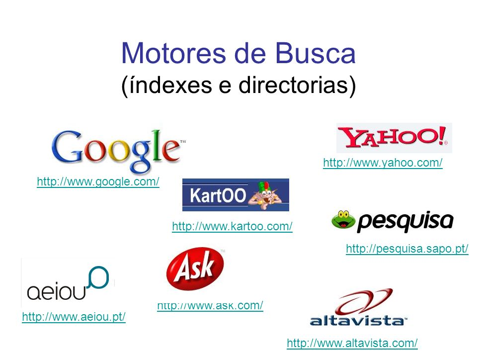 Motores de Busca (índexes e directorias) http://www.yahoo.com/ http://www.ask.com/ http://www.google.com/ http://pesquisa.sapo.pt/ http://www.aeiou.pt