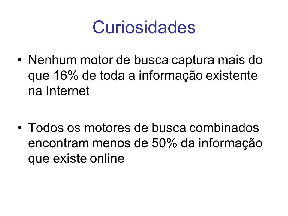 Curiosidades Nenhum motor de busca captura mais do que 16% de toda a informação existente na Internet Todos os motores de busca combinados encontram m