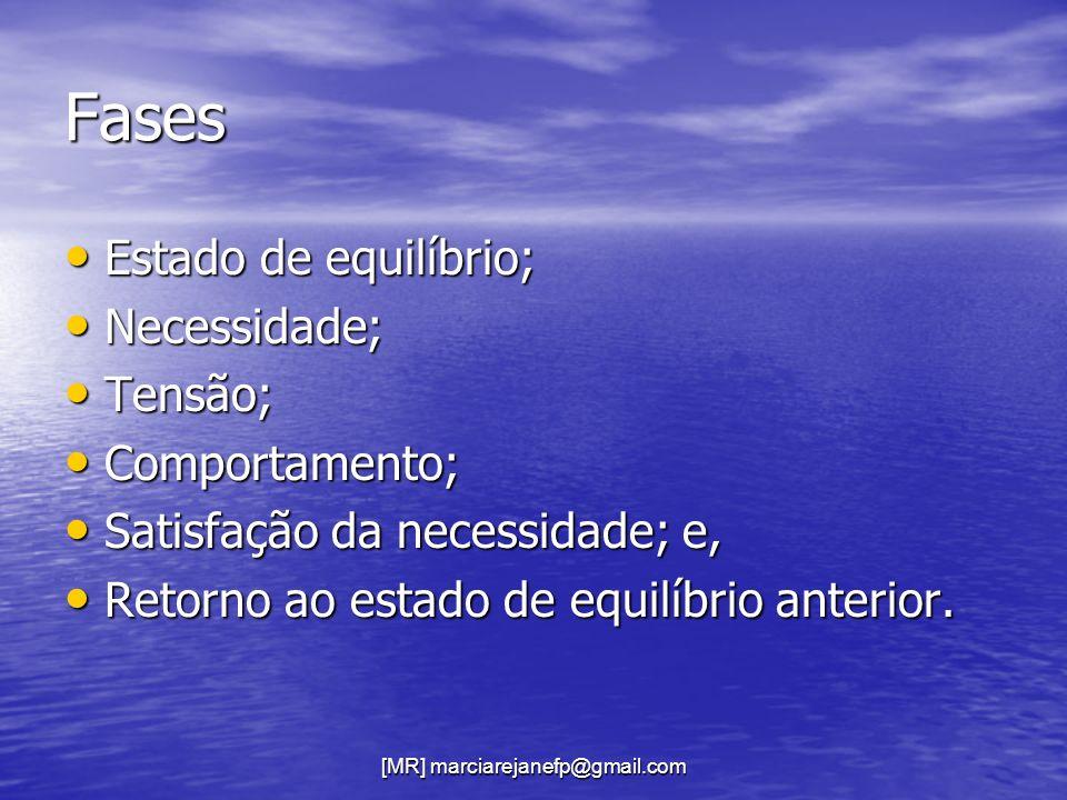 [MR] marciarejanefp@gmail.com Fases Estado de equilíbrio; Estado de equilíbrio; Necessidade; Necessidade; Tensão; Tensão; Comportamento; Comportamento