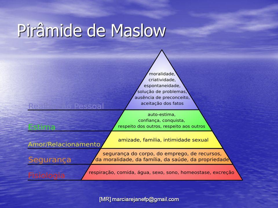 [MR] marciarejanefp@gmail.com Pirâmide de Maslow